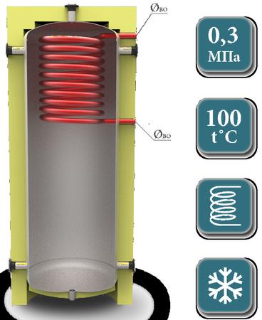 Серія EA-10
